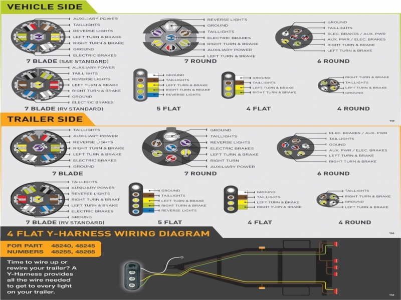Chevrolet Trailer Plug Wiring Diagram