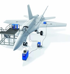 dit mco 2650 s modular design facilitates distributed placement of modules around an aircraft allowing for much shorter adapter cables  [ 2850 x 2700 Pixel ]