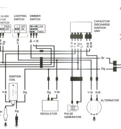 08 honda ruckus wiring diagram wiring library honda ruckus wiring diagram [ 2411 x 1711 Pixel ]