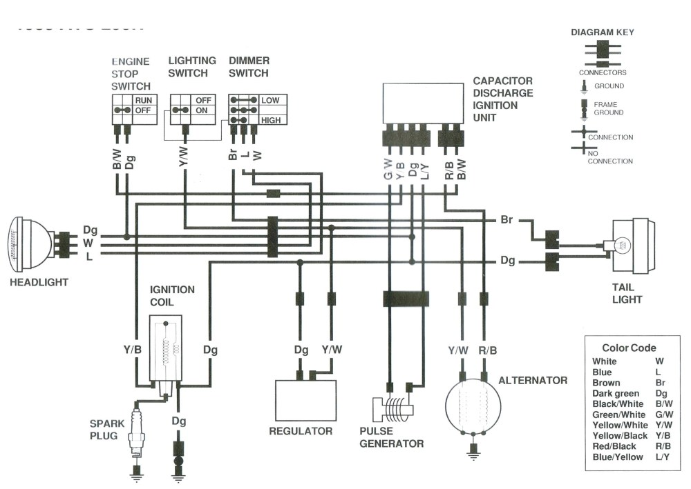medium resolution of 08 honda ruckus wiring diagram wiring library honda ruckus wiring diagram