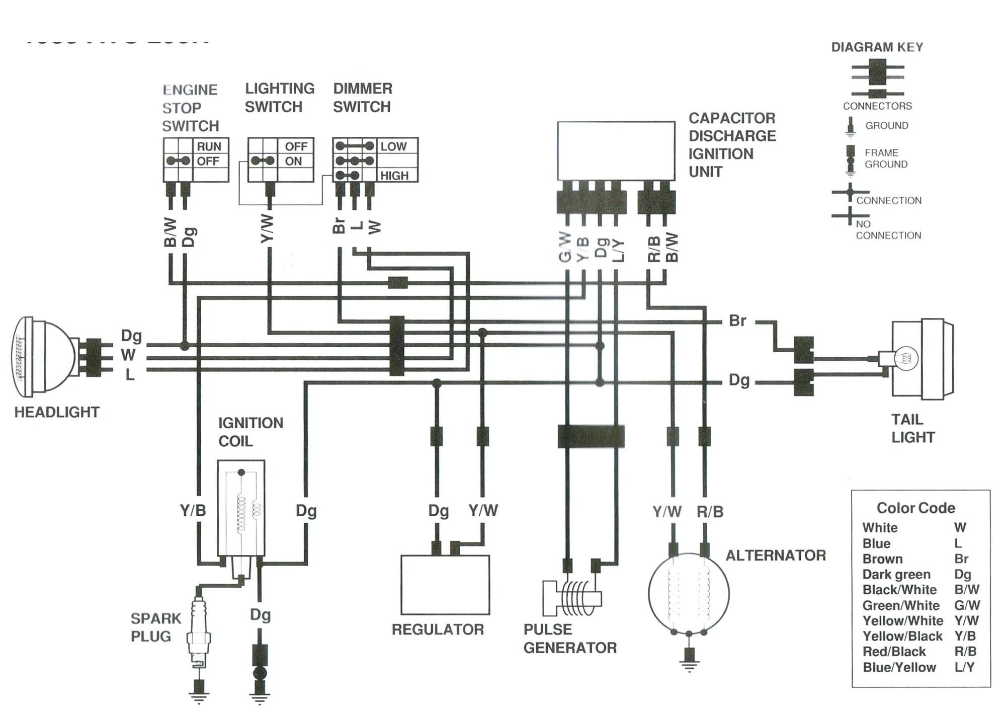 hight resolution of 08 honda ruckus wiring diagram wiring library honda ruckus wiring diagram