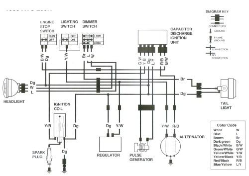 small resolution of 08 honda ruckus wiring diagram wiring library honda ruckus wiring diagram