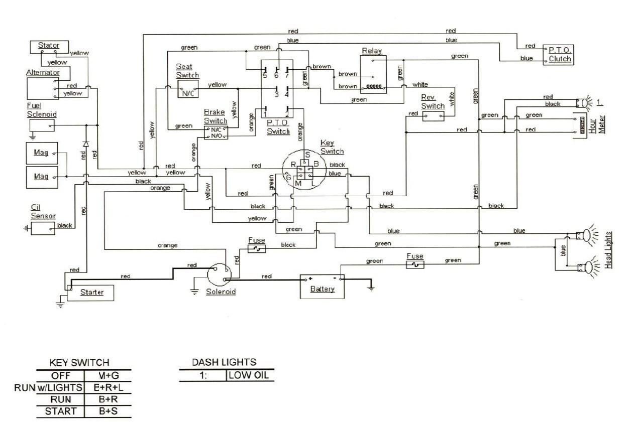 cub cadet 2146 wiring diagram