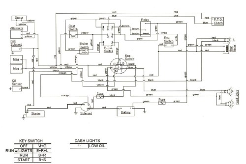 small resolution of cub cadet switch schematic simple schematic diagram1000 cub cadet pto wiring diagram wiring diagram cub cadet