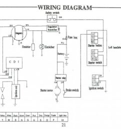 110 atv wiring fuse wiring diagram haili atv wiring diagram [ 1024 x 810 Pixel ]