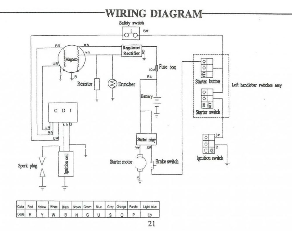 medium resolution of 110 atv wiring fuse wiring diagram haili atv wiring diagram