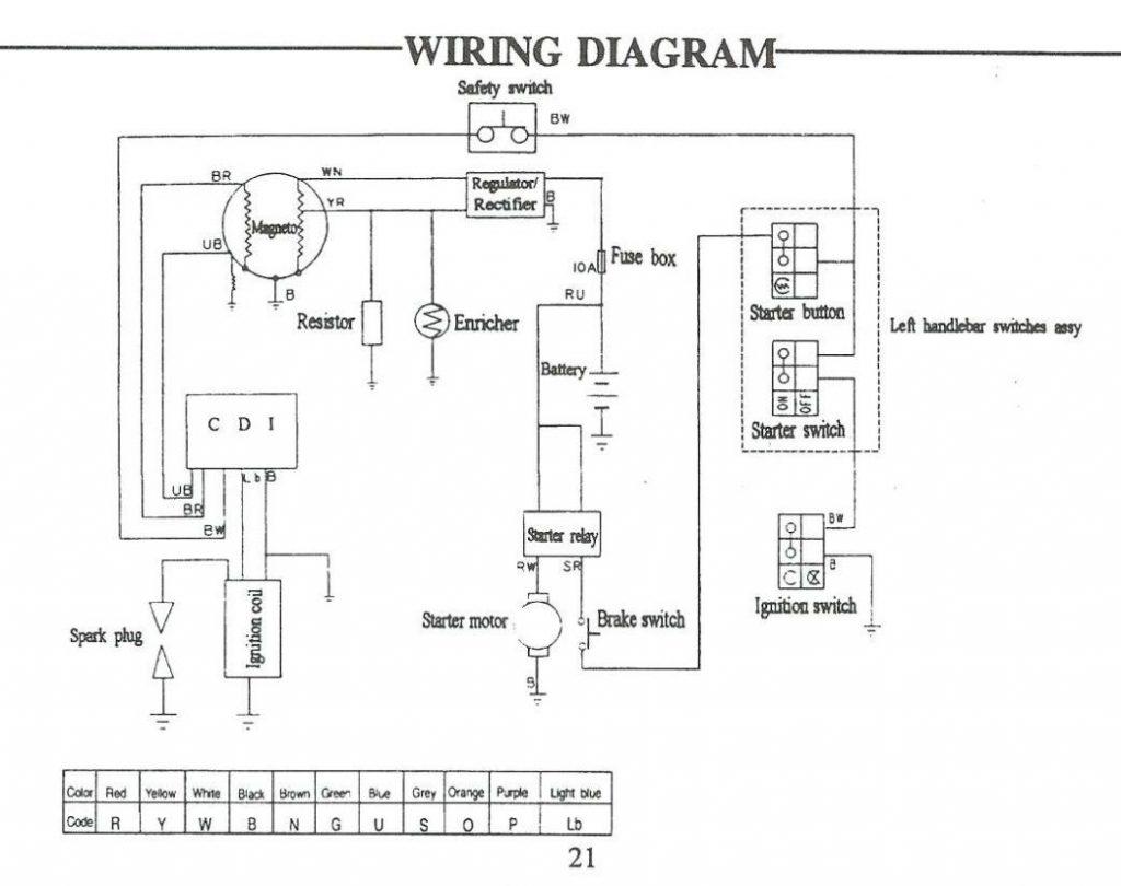 hight resolution of 110 atv wiring fuse wiring diagram haili atv wiring diagram