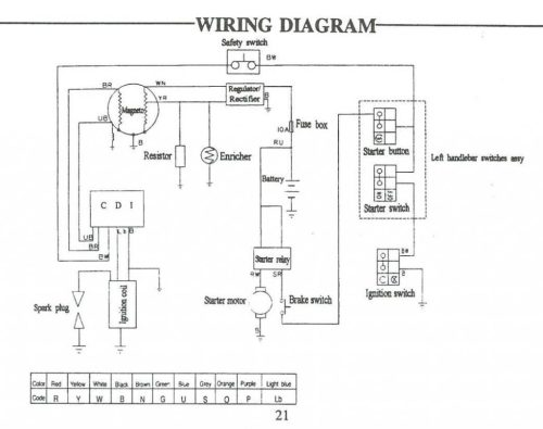 small resolution of 110 atv wiring fuse wiring diagram haili atv wiring diagram