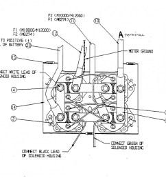 12 000 lb badlands winch wiring diagram 12000 wiring diagram badland 12000 winch wiring diagram [ 1071 x 870 Pixel ]