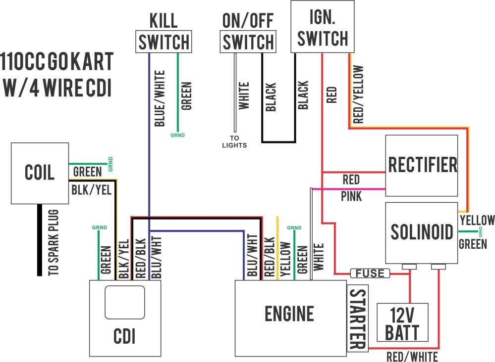medium resolution of redcat wiring diagram wiring diagram redcat 110cc atv wiring diagram