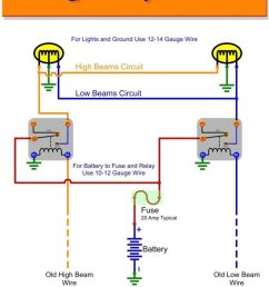 12v relay wiring diagram 5 pin fitfathers 12 v trucks headlight relay wiring diagram [ 791 x 1024 Pixel ]