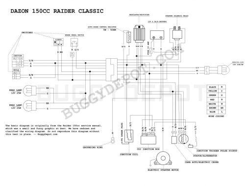 small resolution of  150cc cdi wiring wiring diagram chinese 125cc atv wiring diagram