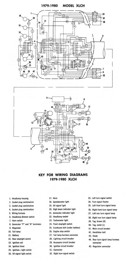 Harley Chopper Wiring Harness Diagram 1996 | mwb-online.co on