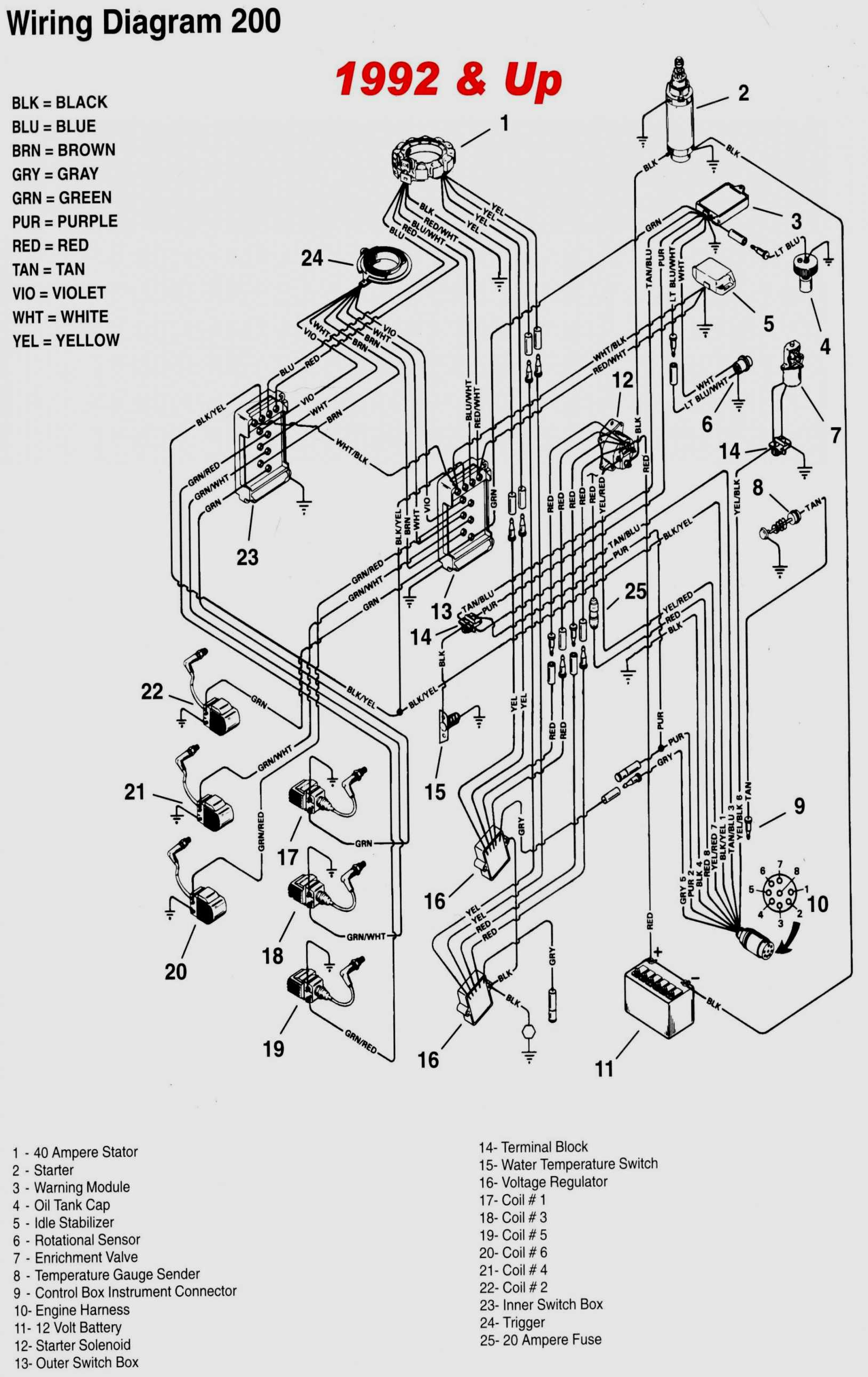 Johnson Outboard Wiring Diagram