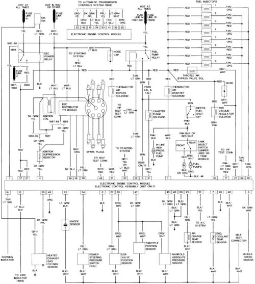 small resolution of 1988 ford e150 wiring diagram wiring diagram toolboxwiring harnesses for 1988 ford f 150 wiring diagram
