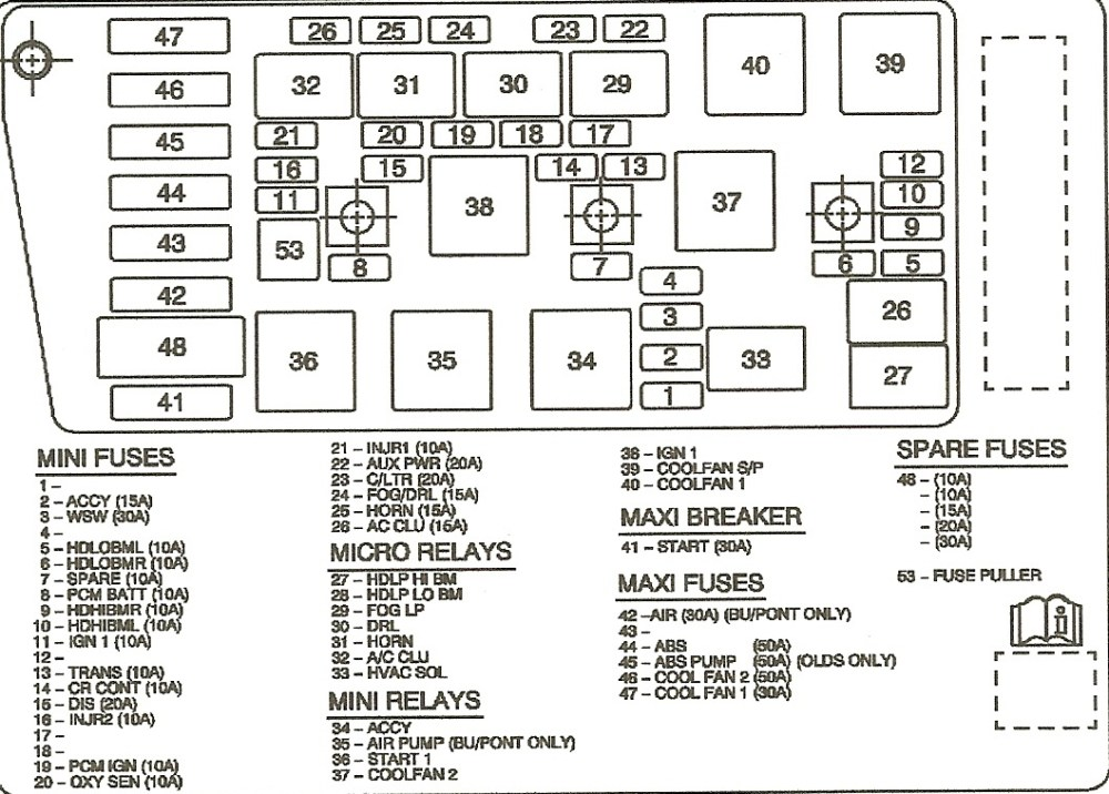 medium resolution of 2001 pontiac bonneville fuse box wiring diagram fascinating