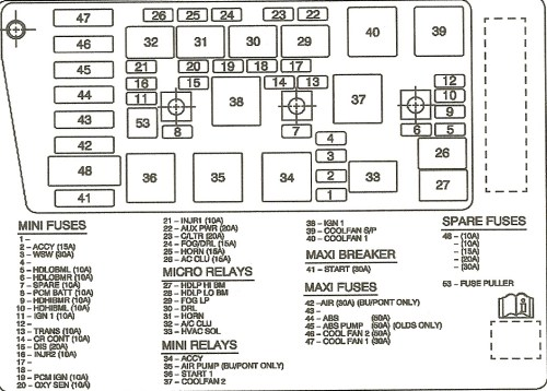 small resolution of pontiac bonneville se 1996 pontiac bonneville fuse panel diagram 93 bonneville fuse box