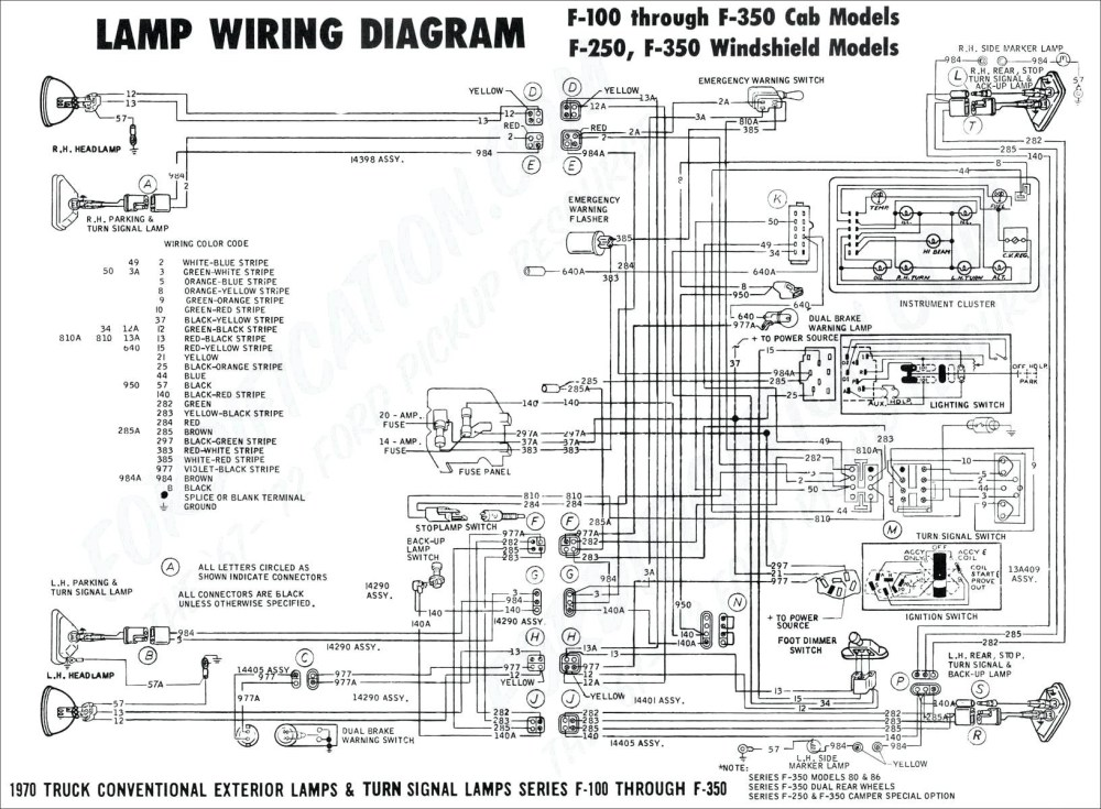 medium resolution of 1995 7 3 f250 ford diesel glow plug wiring wiring diagram 7 3 powerstroke glow plug relay wiring diagram