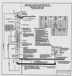 southwind motorhome wiring diagram wiring diagram technic 2002 southwind 3 6r coach wiring diagram [ 1024 x 882 Pixel ]