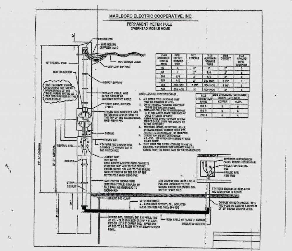 medium resolution of southwind motorhome wiring diagram wiring diagram technic 2002 southwind 3 6r coach wiring diagram