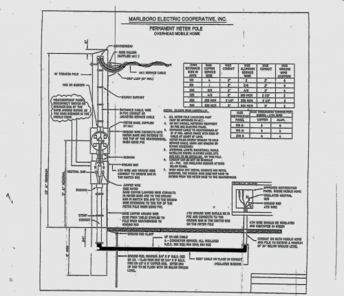 small resolution of southwind motorhome wiring diagram wiring diagram technic 2002 southwind 3 6r coach wiring diagram