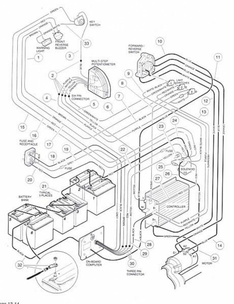 medium resolution of  club car battery wiring diagram 48 volt wirings diagram volt battery wiring diagram voltages on