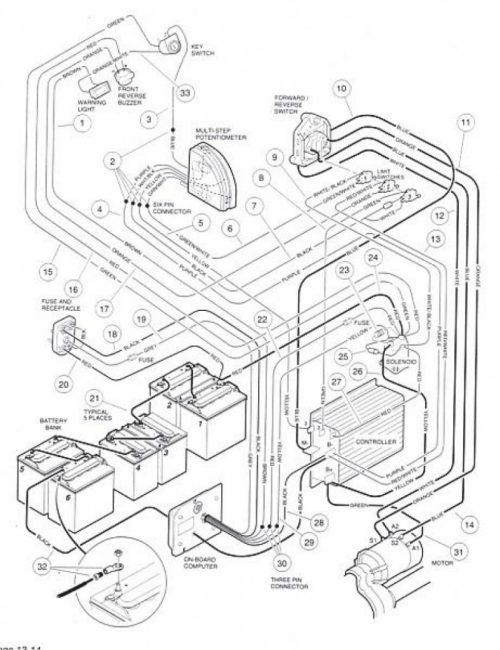 small resolution of  club car battery wiring diagram 48 volt wirings diagram volt battery wiring diagram voltages on