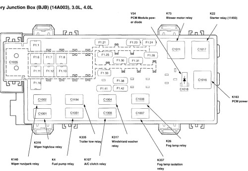 small resolution of 1995 ford f150 fuel pump wiring diagram wirings diagram 1987 f150 wiring diagram 2003 ford ranger