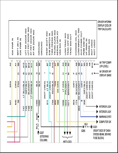 small resolution of wiring diagram for 2004 pontiac sunfire radio get free image about ford radio wiring harness moreover 2000 pontiac bonneville radio wire