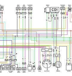 150cc scooter wiring diagram wirings diagram200cc lifan wiring diagram youtube 150cc scooter wiring diagram [ 1280 x 720 Pixel ]