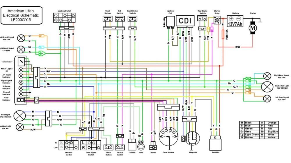 medium resolution of 150cc scooter wiring diagram wirings diagram200cc lifan wiring diagram youtube 150cc scooter wiring diagram