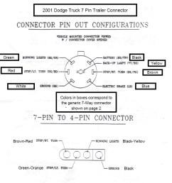 2015 dodge ram 7 pin trailer wiring diagram wiring diagram dodge trailer wiring diagram 7 pin [ 940 x 943 Pixel ]