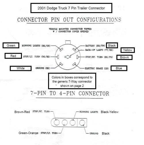 small resolution of 2015 dodge ram 7 pin trailer wiring diagram wiring diagram dodge trailer wiring diagram 7 pin