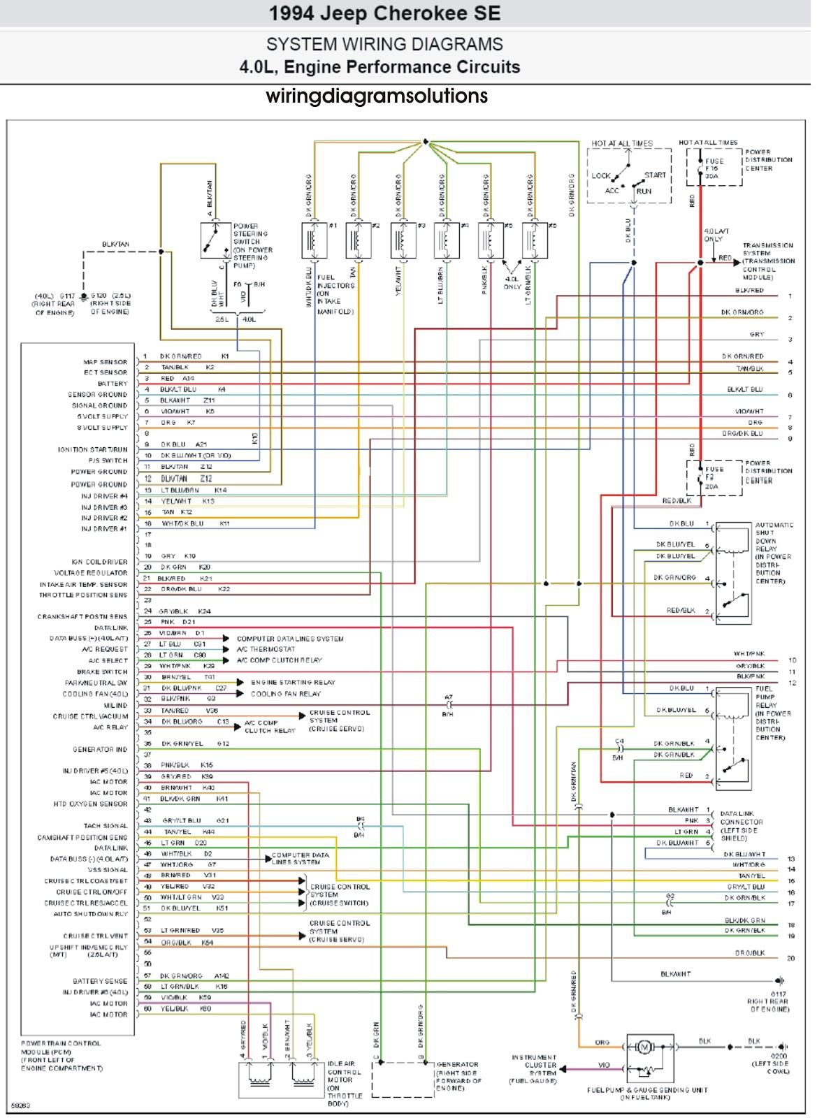 hight resolution of  2000 cherokee right rear wiring diagram schematic wiring diagram on dodge challenger wiring schematic