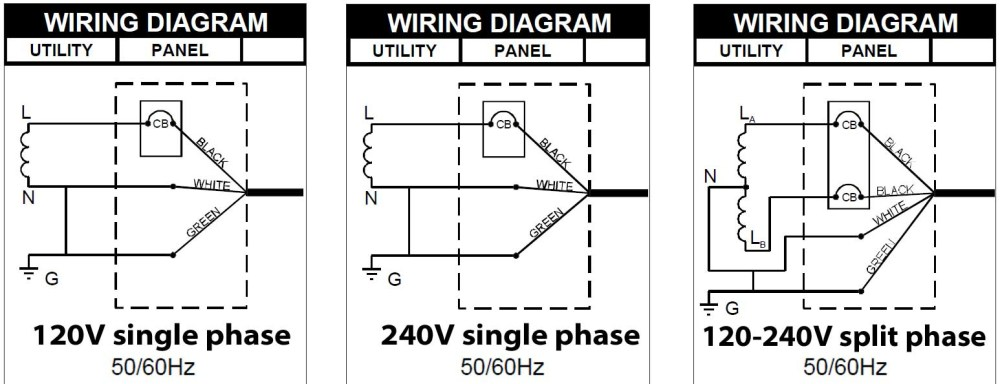 medium resolution of 230 volt single phase motor wiring diagrams wiring diagram wiring diagram for air compressor