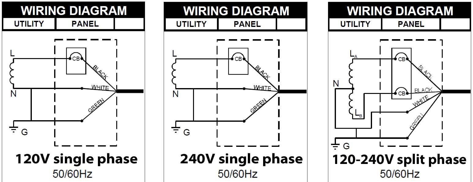 hight resolution of 230 volt single phase motor wiring diagrams wiring diagram wiring diagram for air compressor