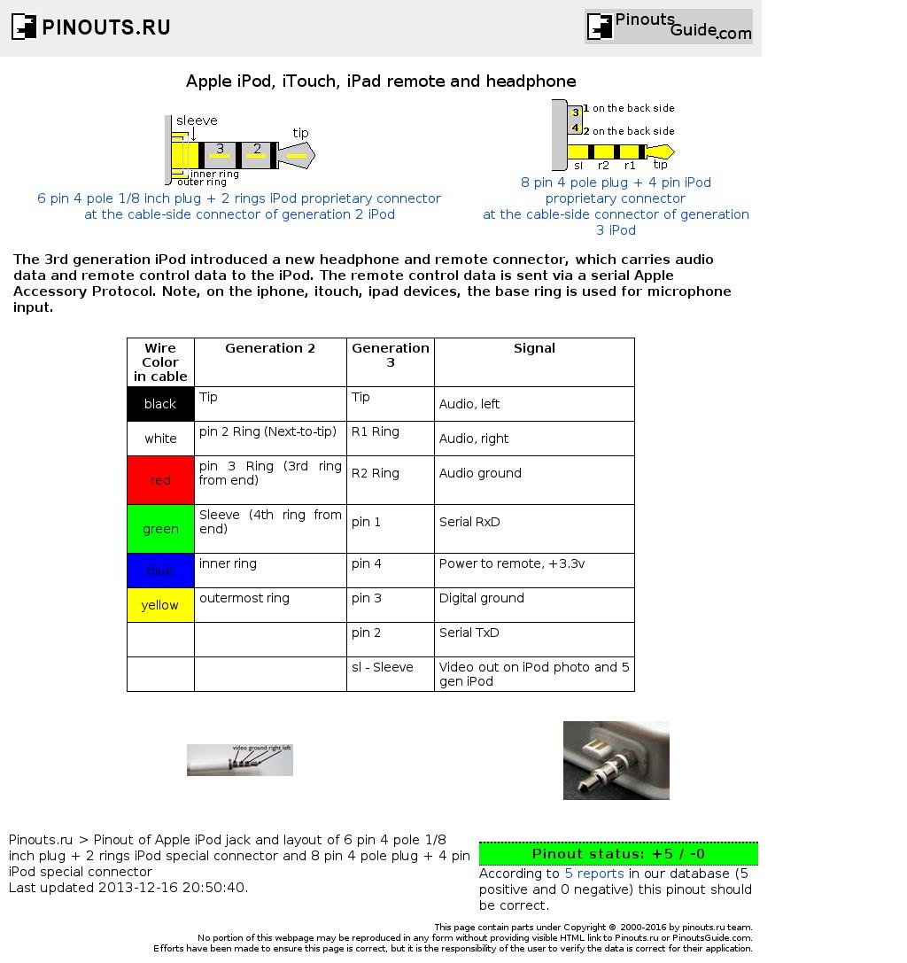Iphone Audio Jack Diagram | Wiring Diagram on