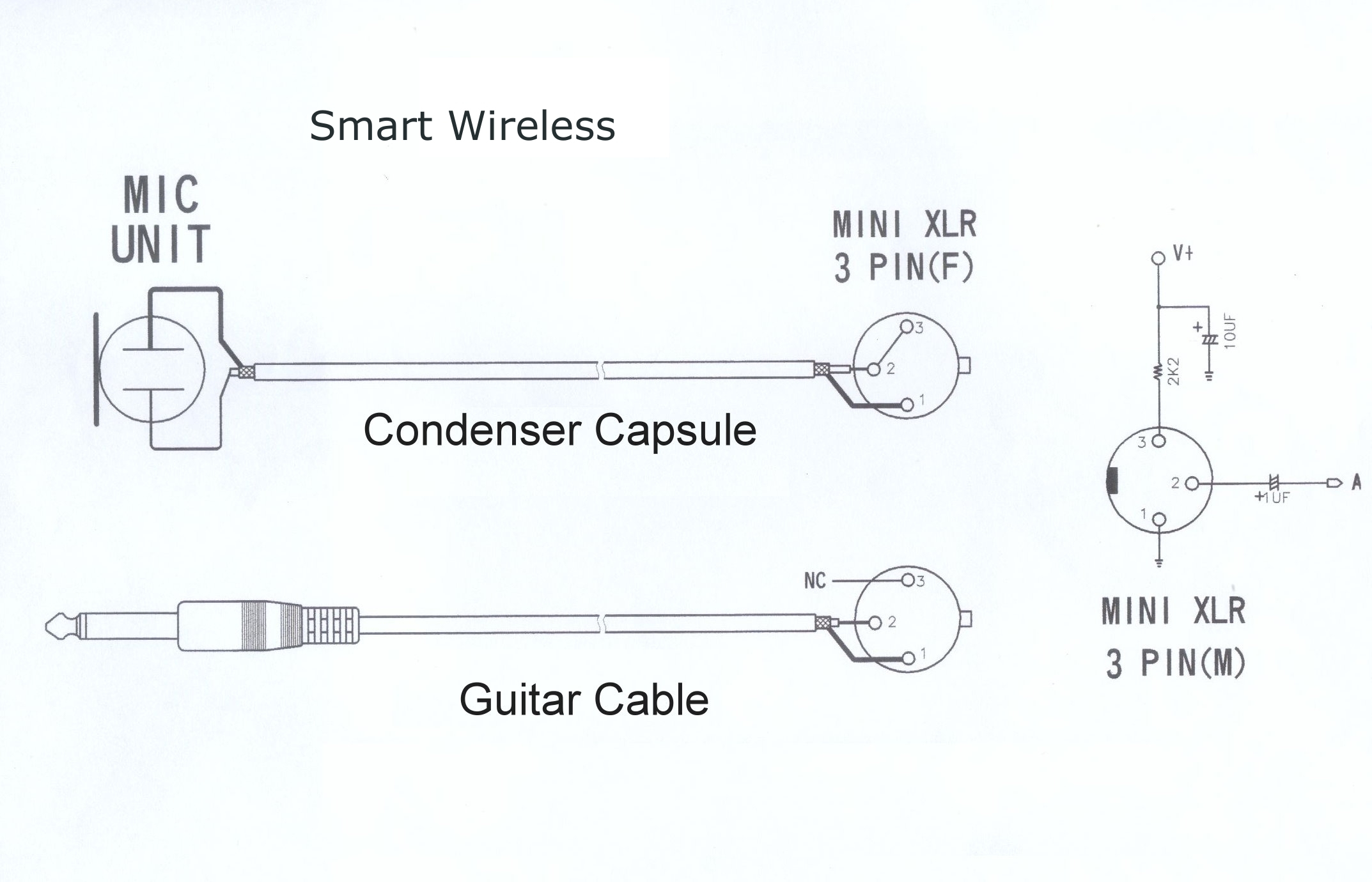 instrument cable wiring diagram wiring diagram list phone xlr wiring cables wiring diagram inside instrument cable wiring diagram