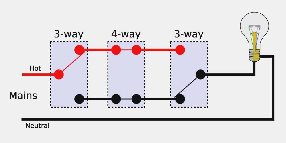 medium resolution of 3 way light switch wiring diagram pdf wiring diagram 4 way switch wiring diagram