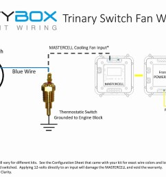 30 amp outlet wiring diagram elegant 20 amp twist lock plug wiring l14 30 wiring [ 2934 x 1650 Pixel ]