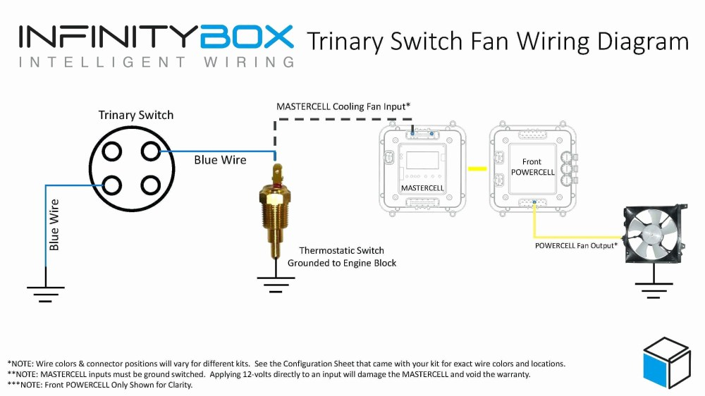 medium resolution of 30 amp outlet wiring diagram elegant 20 amp twist lock plug wiring l14 30 wiring