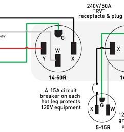 50 amp plug wiring wiring diagram host 50 amp square d gfci breaker wiring diagram 50 amp wiring diagram [ 2595 x 1532 Pixel ]