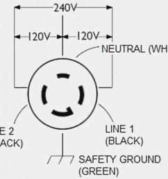 120 240v 30 ampere twist lock receptacle wiring wiring diagram list 30 twist lock wiring diagram [ 969 x 840 Pixel ]