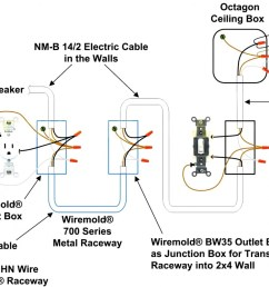 30 twist lock wiring diagram wiring diagram 4 prong twist lock plug wiring diagram [ 1466 x 910 Pixel ]