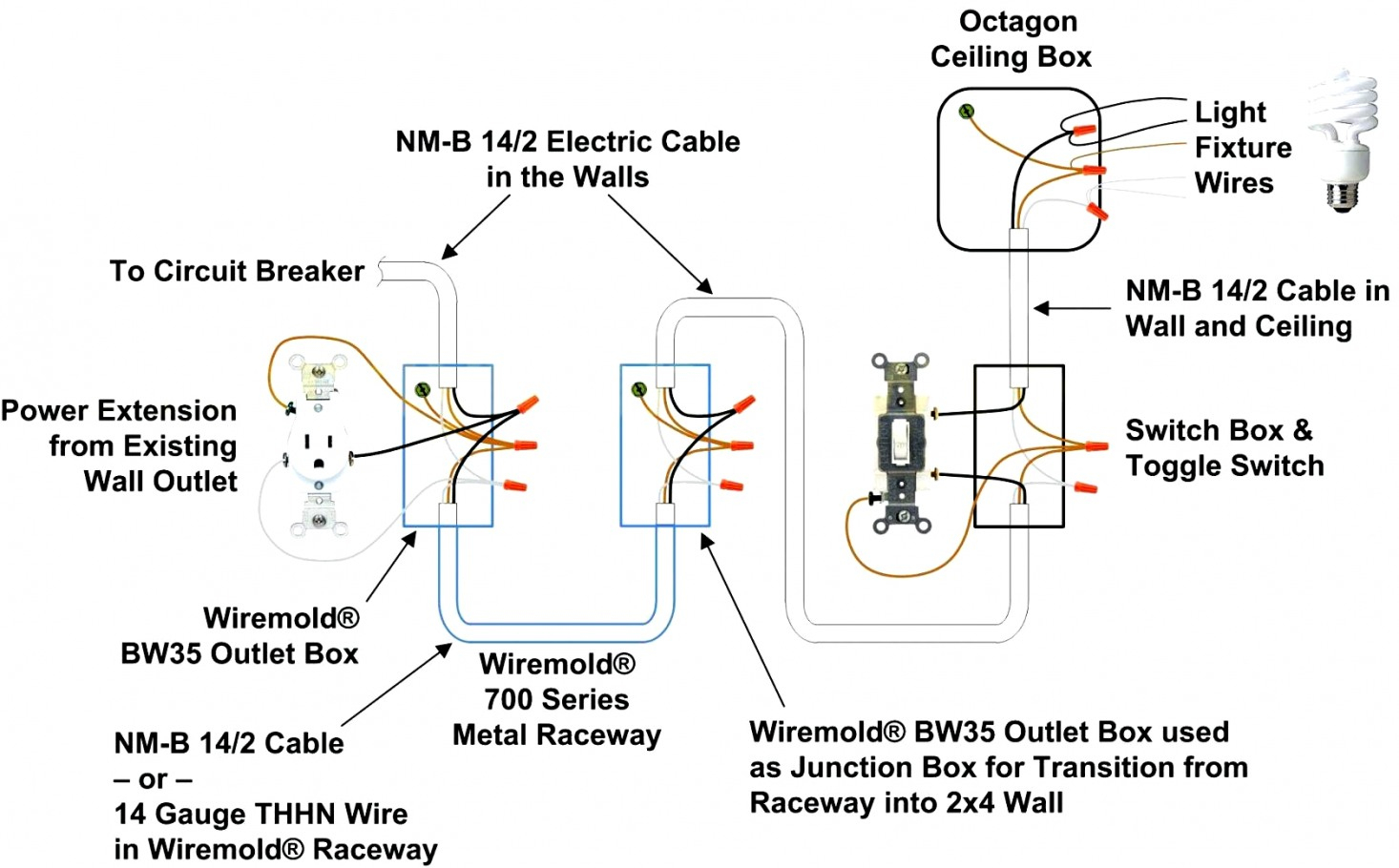 hight resolution of 30 twist lock wiring diagram wiring diagram 4 prong twist lock plug wiring diagram