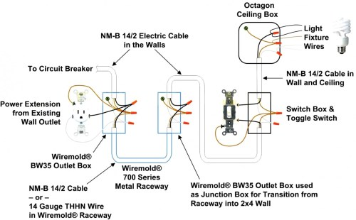 small resolution of 30 twist lock wiring diagram wiring diagram 4 prong twist lock plug wiring diagram
