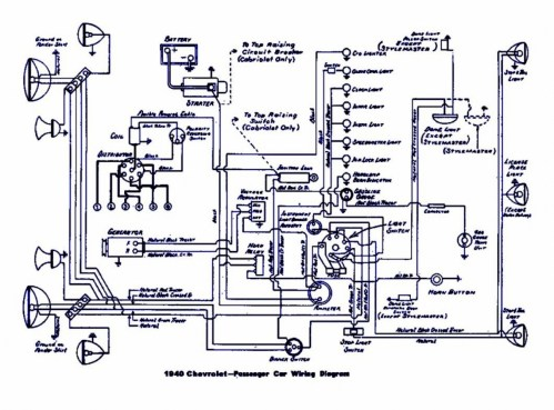 small resolution of 36 volt ezgo wiring diagram 1997 wiring diagrams hubs yamaha golf cart wiring diagram