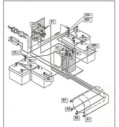 36 volt golf cart wiring diagram wirings diagram electric club car wiring diagram 36 volt solenoid [ 844 x 1024 Pixel ]