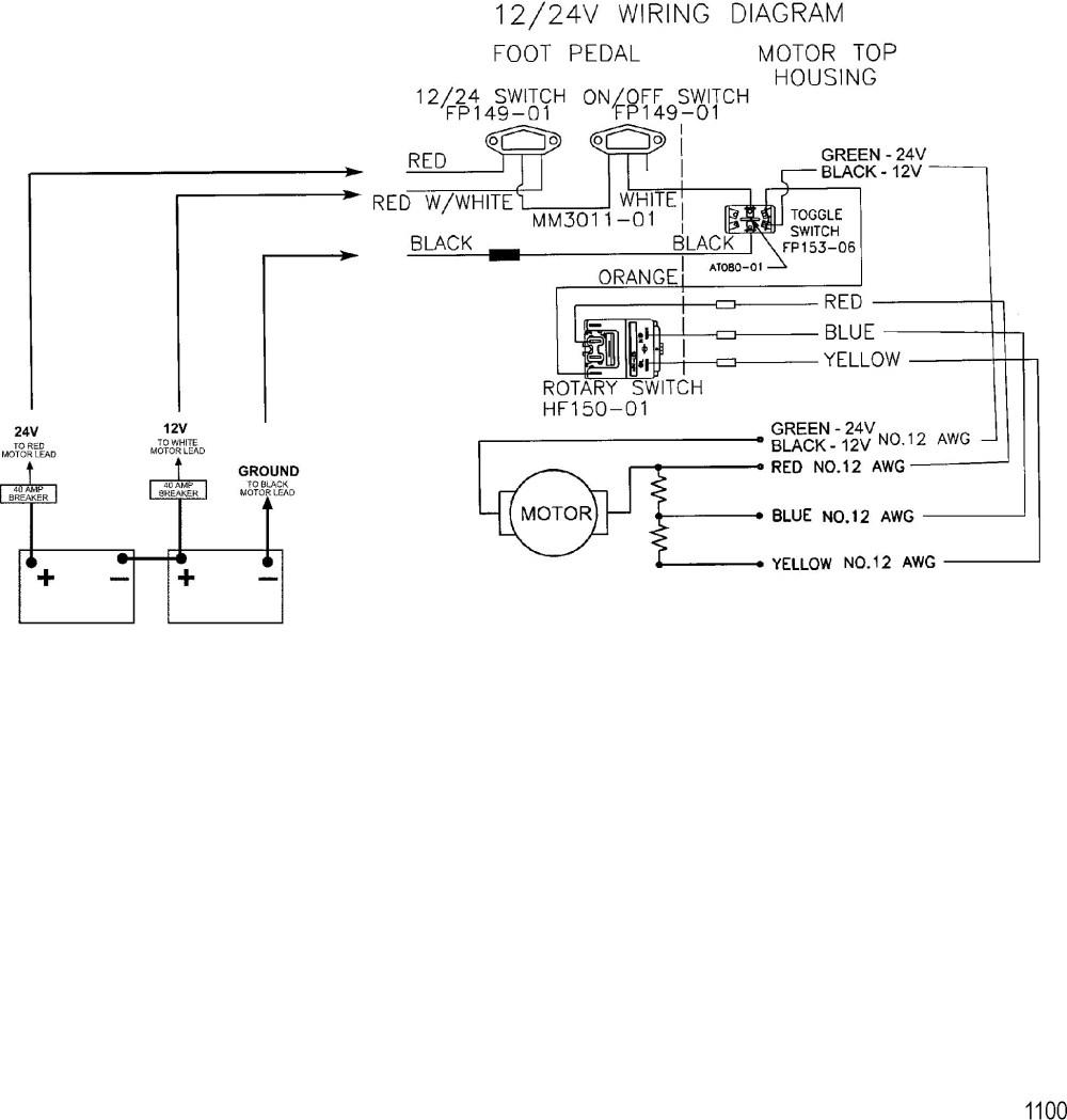 medium resolution of 36 volt trolling motor wiring diagram wiring diagram 36 volt trolling motor wiring diagram