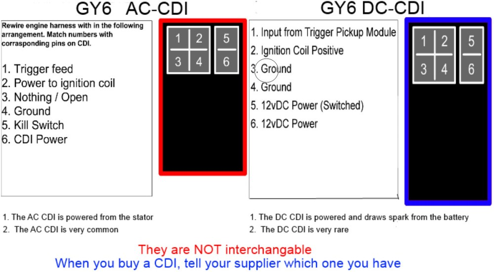 medium resolution of pin cdi ignition wiring diagram wiring library pin cdi